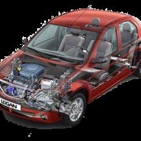 Aer conditionat Dacia Logan
